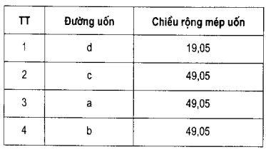 thuc-hanh-uon-nang-cao2