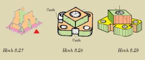 Vẽ Kỹ Thuật_Bài 17: Các loại hình chiếu cơ bản