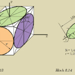 Vẽ Kỹ Thuật_ Bài 14: Phép chiếu điểm
