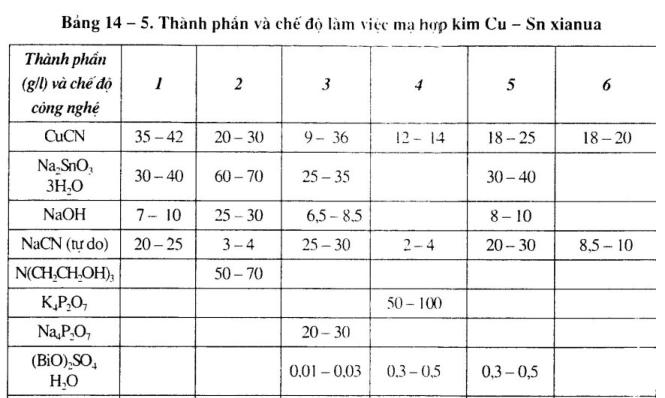 Dung-dich-ma-hop-kim-đong-thiec-xianua