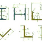 Vẽ Kỹ Thuật_Bài 9: Cách ghi các loại kích thước