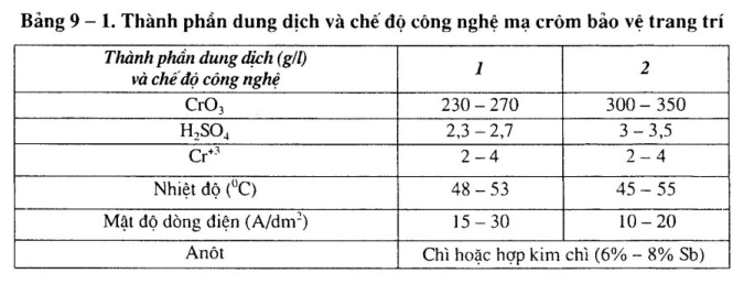 cong-nghe-ma-crom1