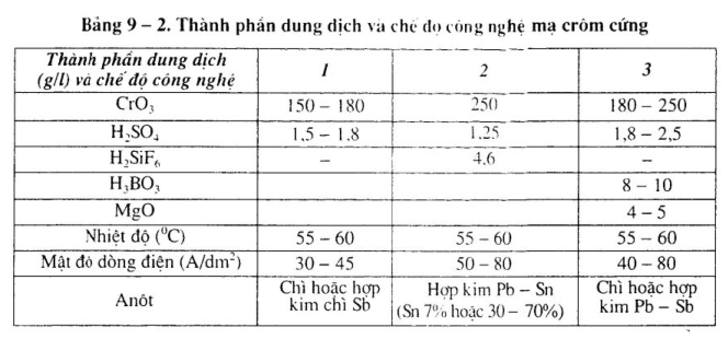 cong-nghe-ma-crom2