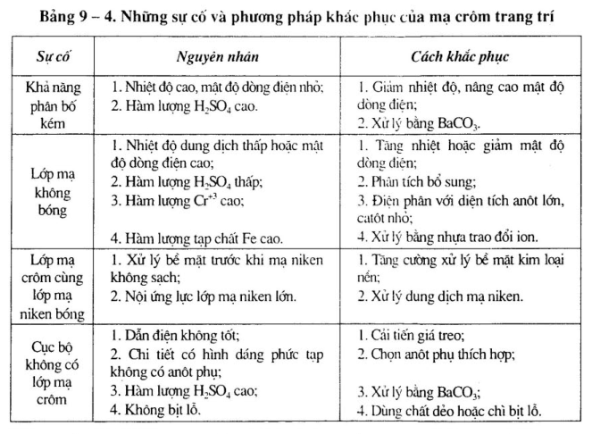 cong-nghe-ma-crom3