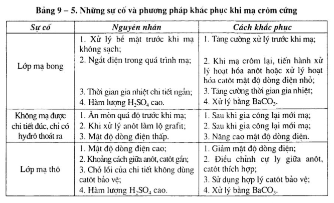 cong-nghe-ma-crom4