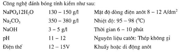 danh-bong-dienn-hoa5