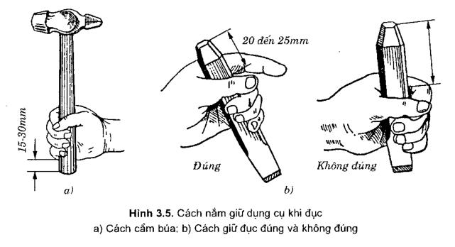 kỹ thuật đục kim loại