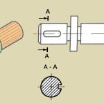 Vẽ Kỹ Thuật_Bài 23: Các quy định về hình cắt