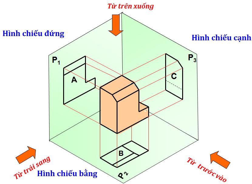 hinh-chieu-vat-the