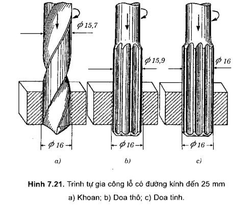 khoan-khoet-doa-lo25