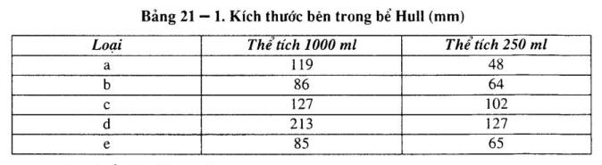 kiem-tra-dung-dich-ma-bang-thi-nghiem-hull2