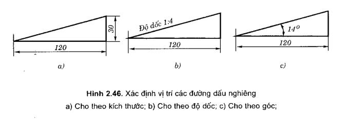 lay-dau-phang10