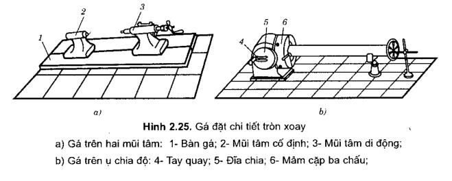 lay-dau-va-ky-thuat-vach-dau29