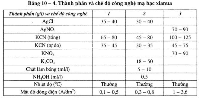 ma-bac-dung-dich-xianua1