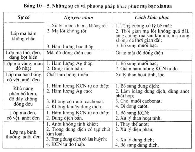ma-bac-dung-dich-xianua2