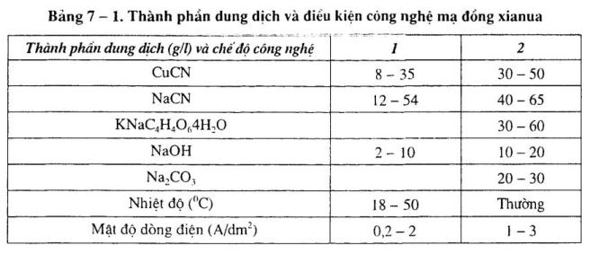 ma-dong-dung-dich-xianua1