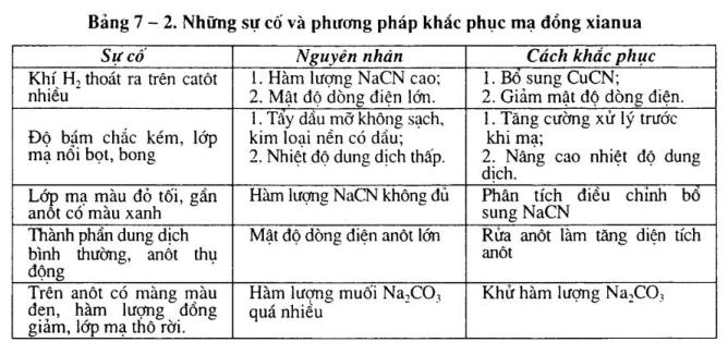 ma-dong-dung-dich-xianua2