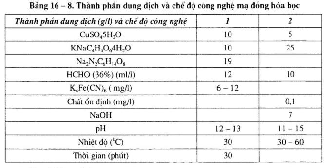 ma-dong-hoa-hoc-tren-nhua-pollruthan1