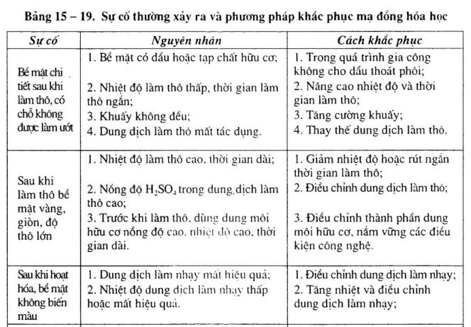 ma-dong-hoa-hoc6