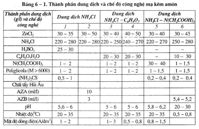 ma-kem-dung-dich-amon1