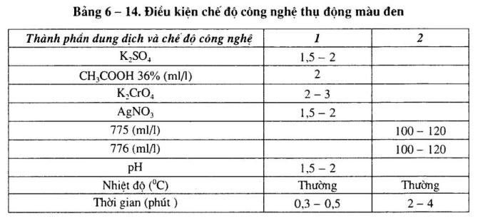ma-kem-dung-dich-muoi-kali-clorua6