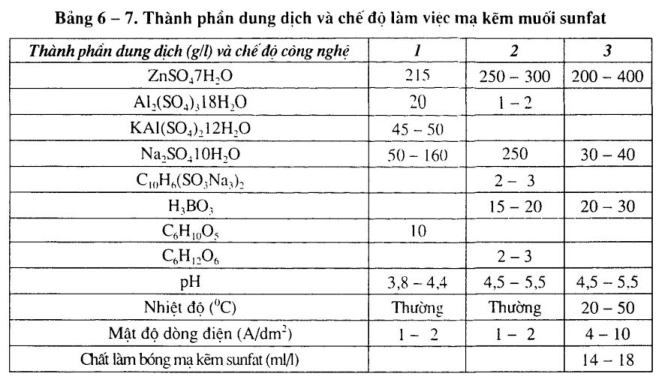 ma-kem-dung-dich-sunphat1