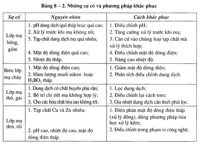 ma-neken-thong-thuong2