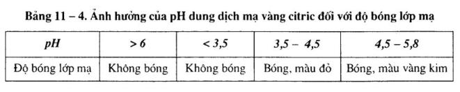 ma-vang-dung-dich-trung -tính-xít 2