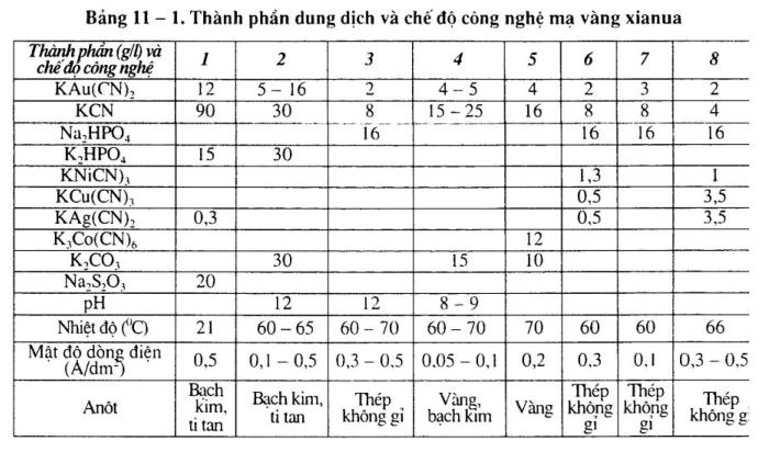 ma-vang-dung-dich-xianua1