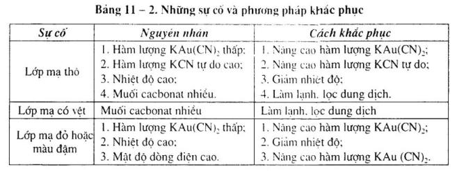 ma-vang-dung-dich-xianua2