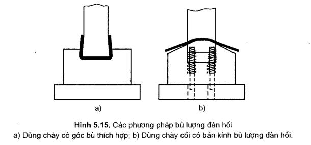nan-uon-kim-loai12