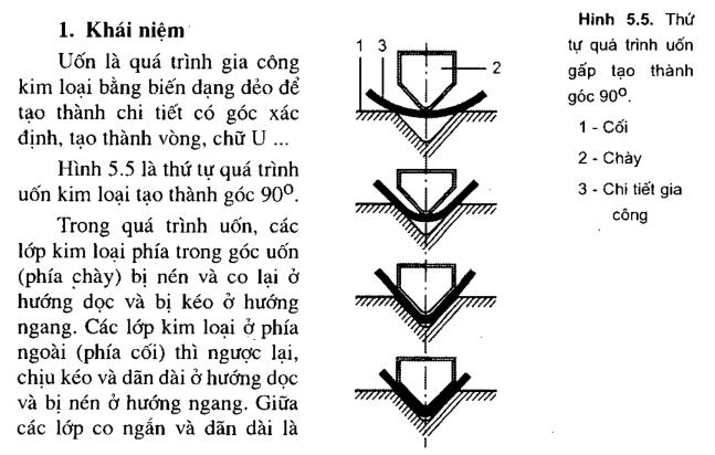 nan-uon-kim-loai4