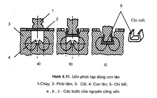 nan-uon-kim-loai9