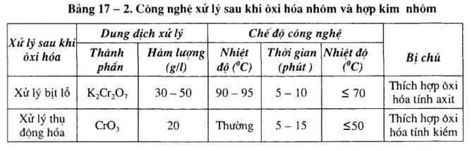 oxi-hoa-nhom-hop-kim-nhom2