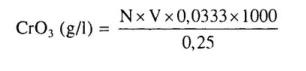 phan-tich-dung-dich-ma-crom1