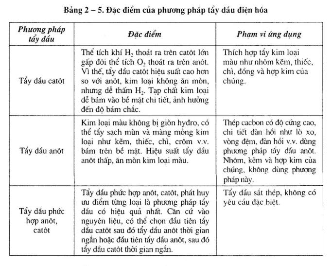 tay-dau-dien-hoa1