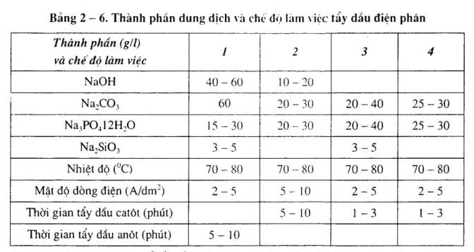tay-dau-dien-hoa2