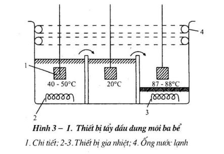 tay-dau2