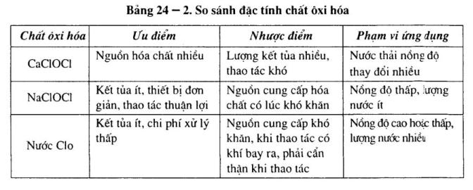 xu-ly-nuoc-thai-xianua2