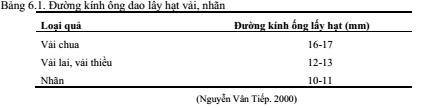 qqua-trinh-dong-goi-do-hop-4