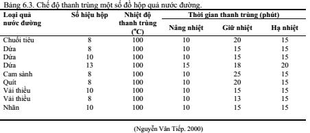 qqua-trinh-dong-goi-do-hop-6