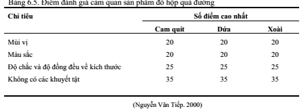 qqua-trinh-dong-goi-do-hop-8