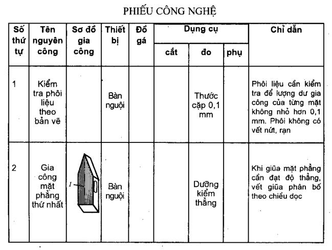 thiet-ke-quy-trinh-cong-nghe-gia-cong-co3