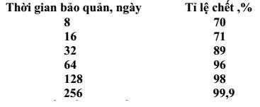 qbao-quan-thuc-pham-7