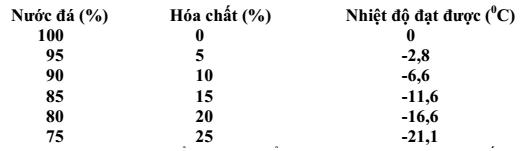 qbao-quan-thuc-pham-8