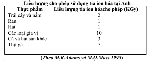 qbao-quan-thuc-pham-bang-phong-xa-5