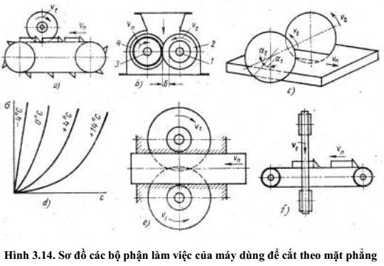 qcac-thiet-bi-lam-nho-13