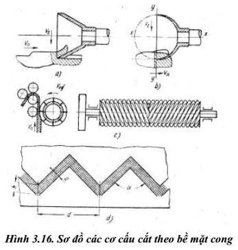 qcac-thiet-bi-lam-nho-16