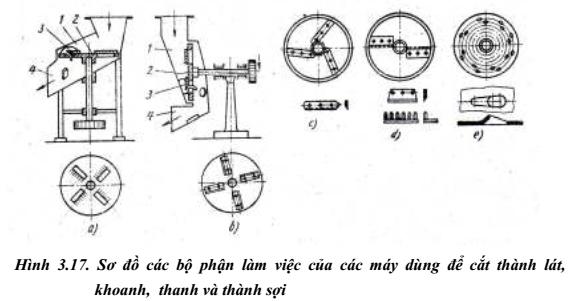 qcac-thiet-bi-lam-nho-17