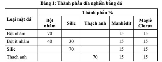 qcac-thiet-bi-lam-nho-2
